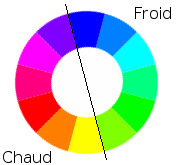 Signification des couleurs marketing for Fushia couleur chaude ou froide