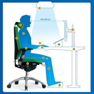 ergonomie-bureau