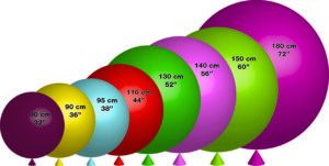 taille des ballons de baudruche